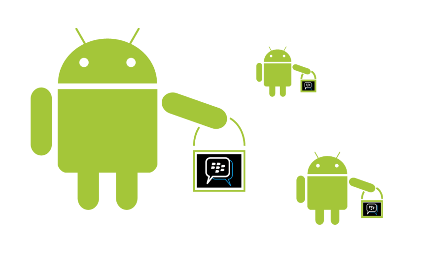 Android apps op je Blackberry 10