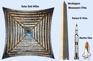 FEATURE-solar-sails-395_tcm18-155711